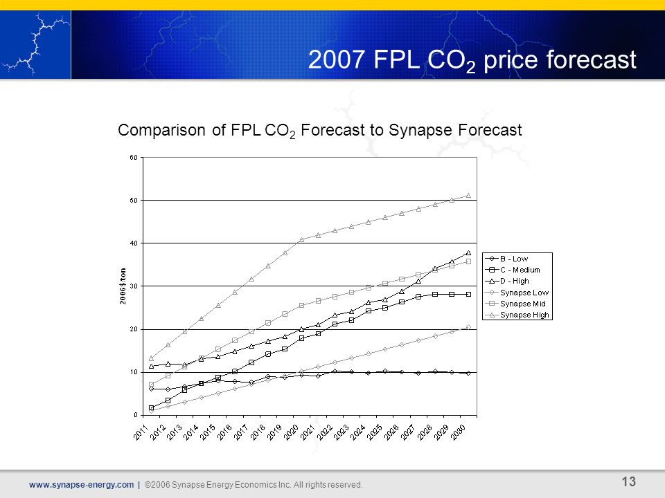 13 www.synapse-energy.com | ©2006 Synapse Energy Economics Inc. All rights reserved. 2007 FPL CO 2 price forecast Comparison of FPL CO 2 Forecast to S