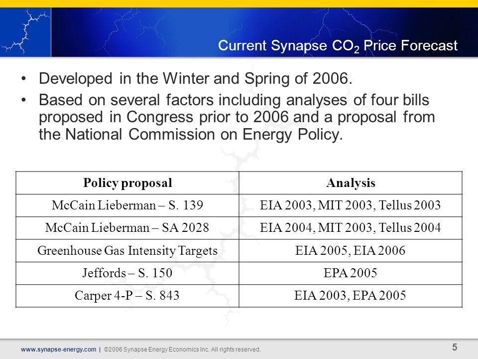 5 www.synapse-energy.com | ©2006 Synapse Energy Economics Inc. All rights reserved. Current Synapse CO 2 Price Forecast Developed in the Winter and Sp