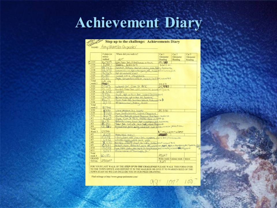Achievement Diary