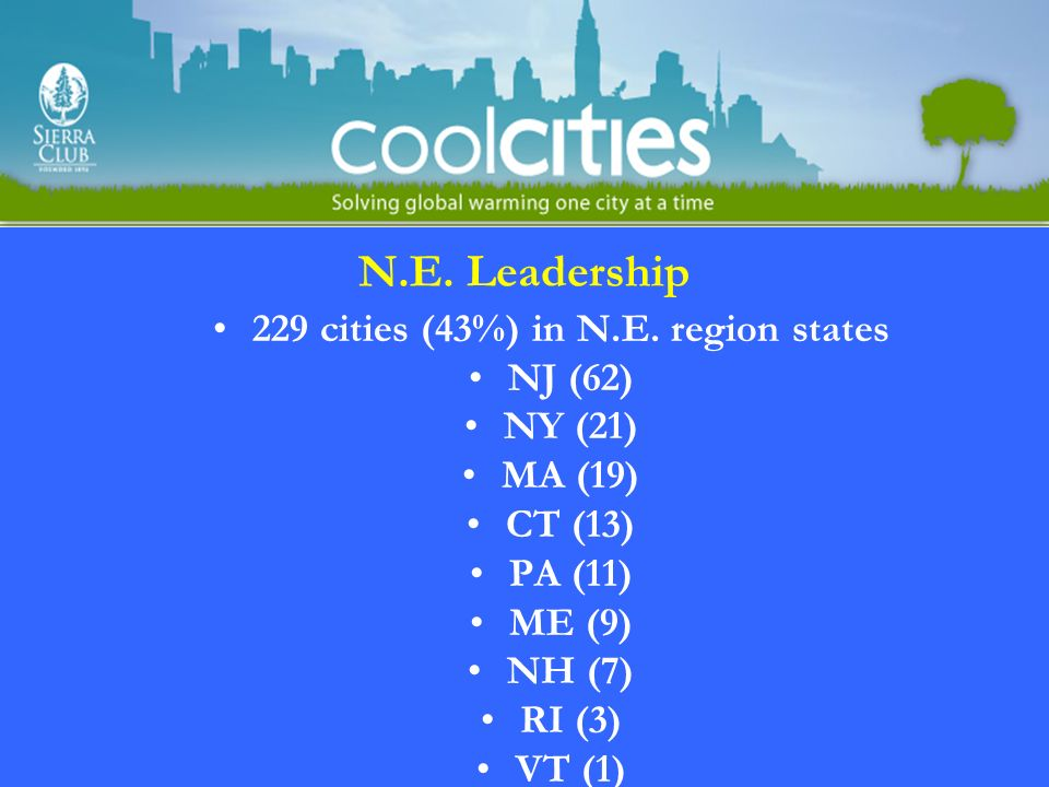 N.E. Leadership 229 cities (43%) in N.E.