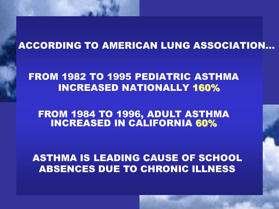 160% FROM 1982 TO 1995 PEDIATRIC ASTHMA INCREASED NATIONALLY 160% ACCORDING TO AMERICAN LUNG ASSOCIATION… 60% FROM 1984 TO 1996, ADULT ASTHMA INCREASE