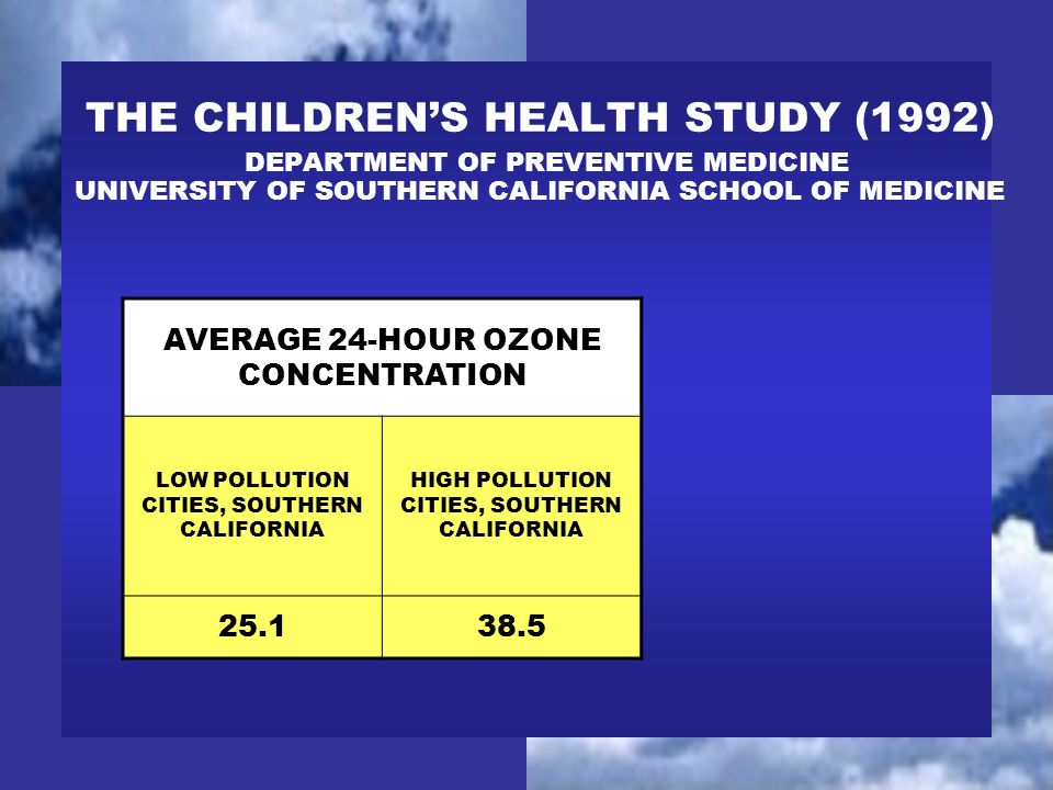 THE CHILDRENS HEALTH STUDY (1992) DEPARTMENT OF PREVENTIVE MEDICINE UNIVERSITY OF SOUTHERN CALIFORNIA SCHOOL OF MEDICINE AVERAGE 24-HOUR OZONE CONCENT