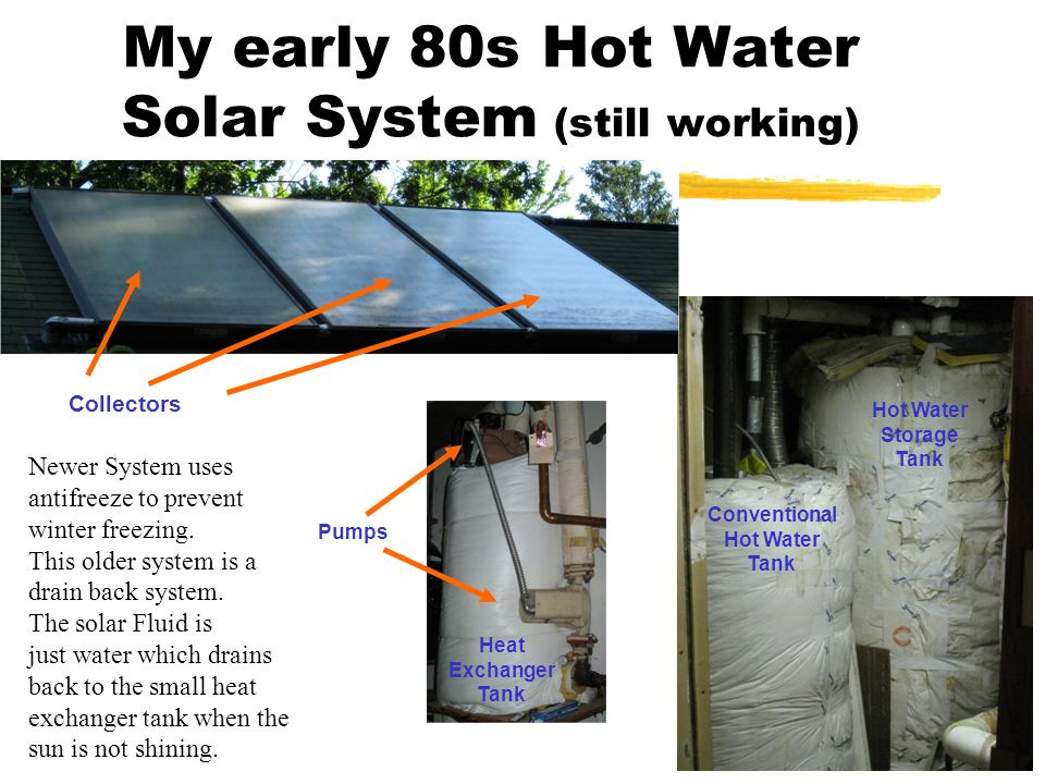 My early 80s Hot Water Solar System (still working) Newer System uses antifreeze to prevent winter freezing. This older system is a drain back system.