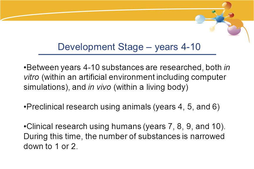Development Stage – years 4-10 Between years 4-10 substances are researched, both in vitro (within an artificial environment including computer simula