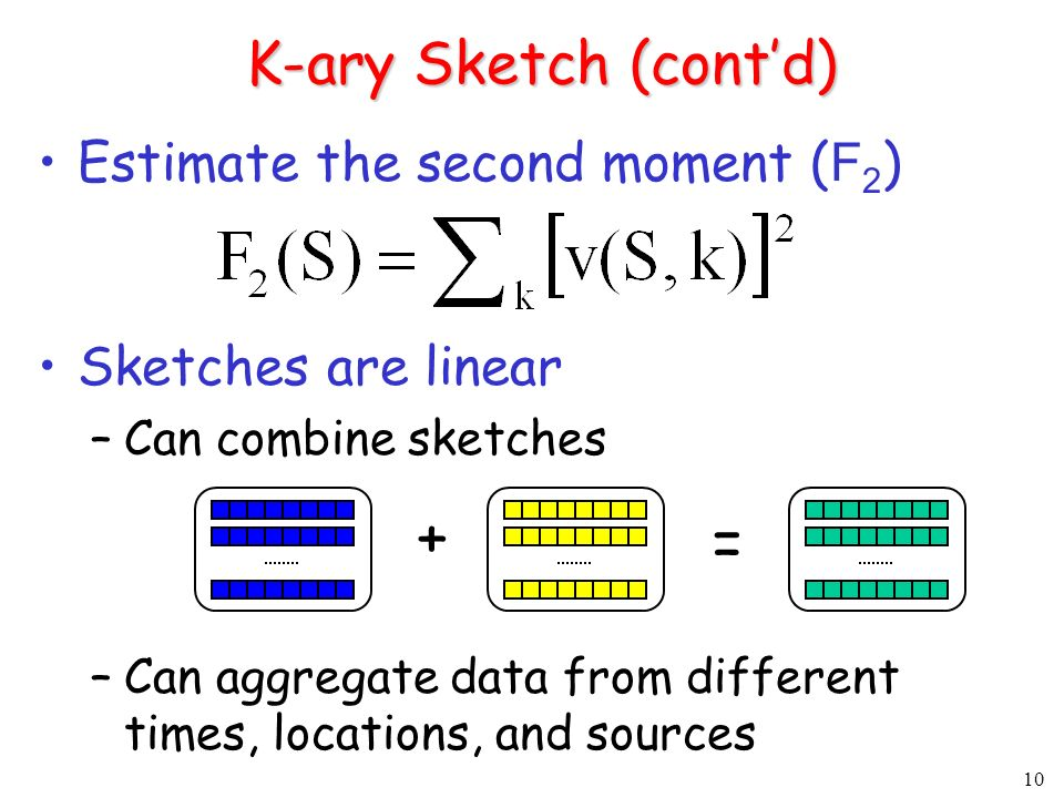 10 K-ary Sketch (contd) Estimate the second moment ( F 2 ) Sketches are linear –Can combine sketches –Can aggregate data from different times, locations, and sources + =