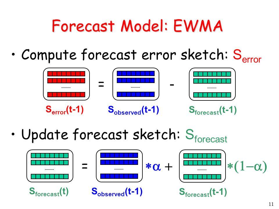 11 Forecast Model: EWMA Compute forecast error sketch: S error = S forecast (t) S observed (t-1) S forecast (t-1) = - S error (t-1) S observed (t-1) S forecast (t-1) Update forecast sketch: S forecast