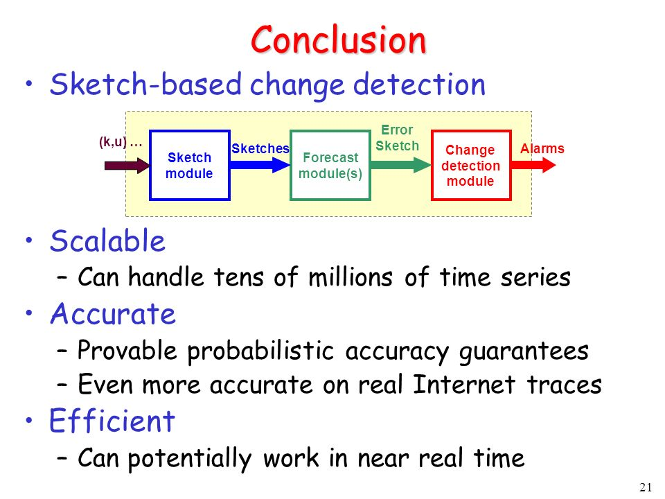 21 Sketch-based change detection Scalable –Can handle tens of millions of time series Accurate –Provable probabilistic accuracy guarantees –Even more