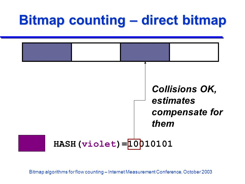 Bitmap algorithms for flow counting – Internet Measurement Conference, October 2003 Bitmap counting – direct bitmap HASH(violet)=10010101 Collisions O