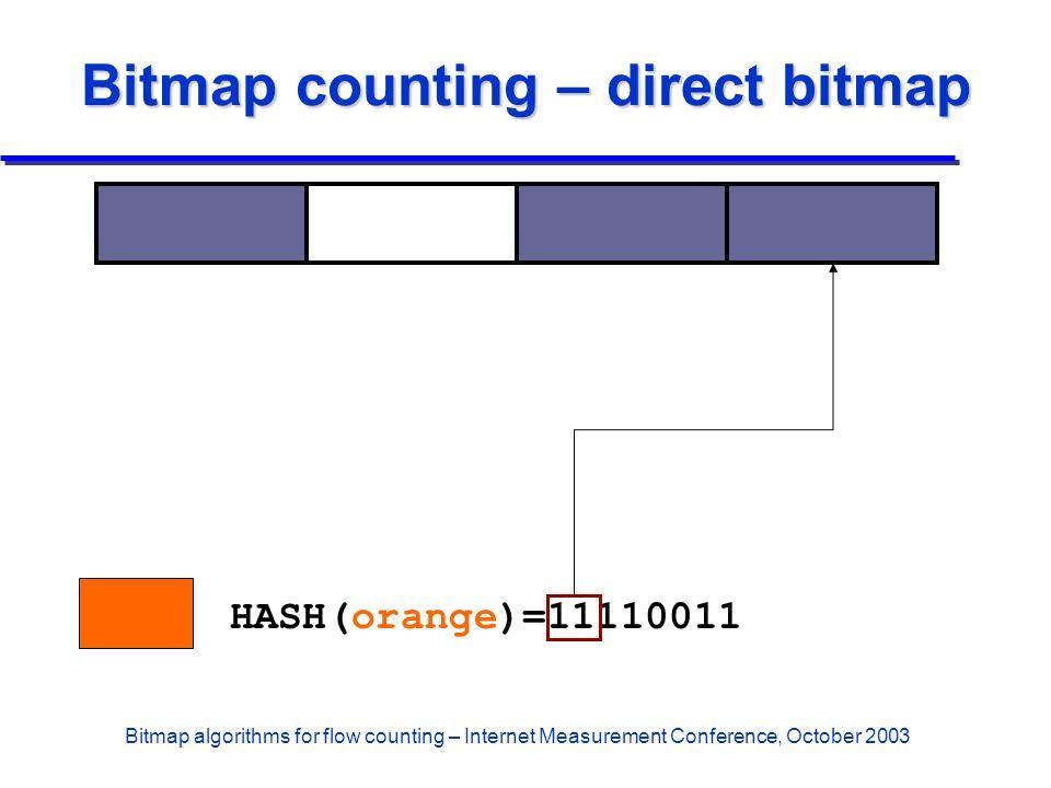 Bitmap algorithms for flow counting – Internet Measurement Conference, October 2003 Bitmap counting – direct bitmap HASH(orange)=11110011