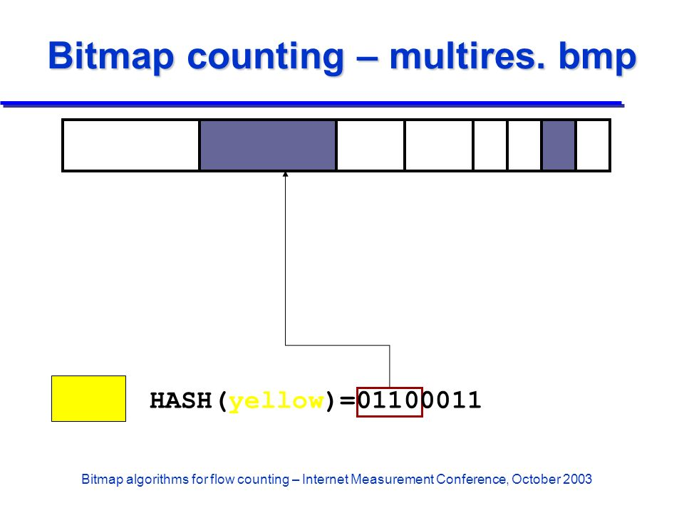 Bitmap algorithms for flow counting – Internet Measurement Conference, October 2003 Bitmap counting – multires. bmp HASH(yellow)=01100011