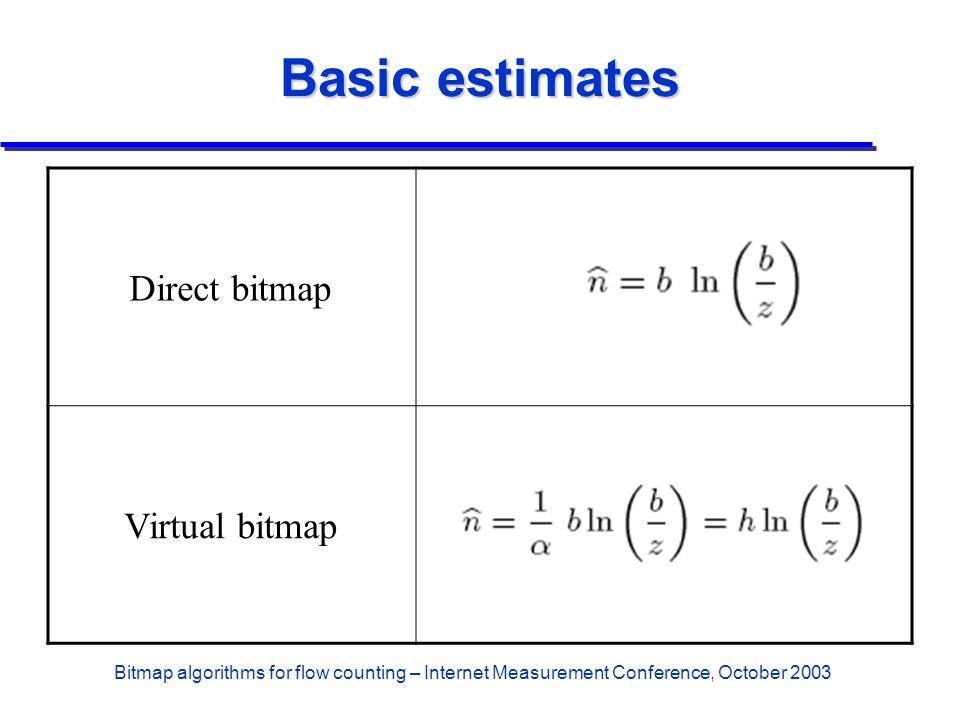Bitmap algorithms for flow counting – Internet Measurement Conference, October 2003 Basic estimates Direct bitmap Virtual bitmap