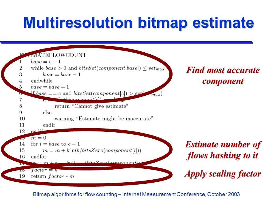 Bitmap algorithms for flow counting – Internet Measurement Conference, October 2003 Multiresolution bitmap estimate Find most accurate component Estim