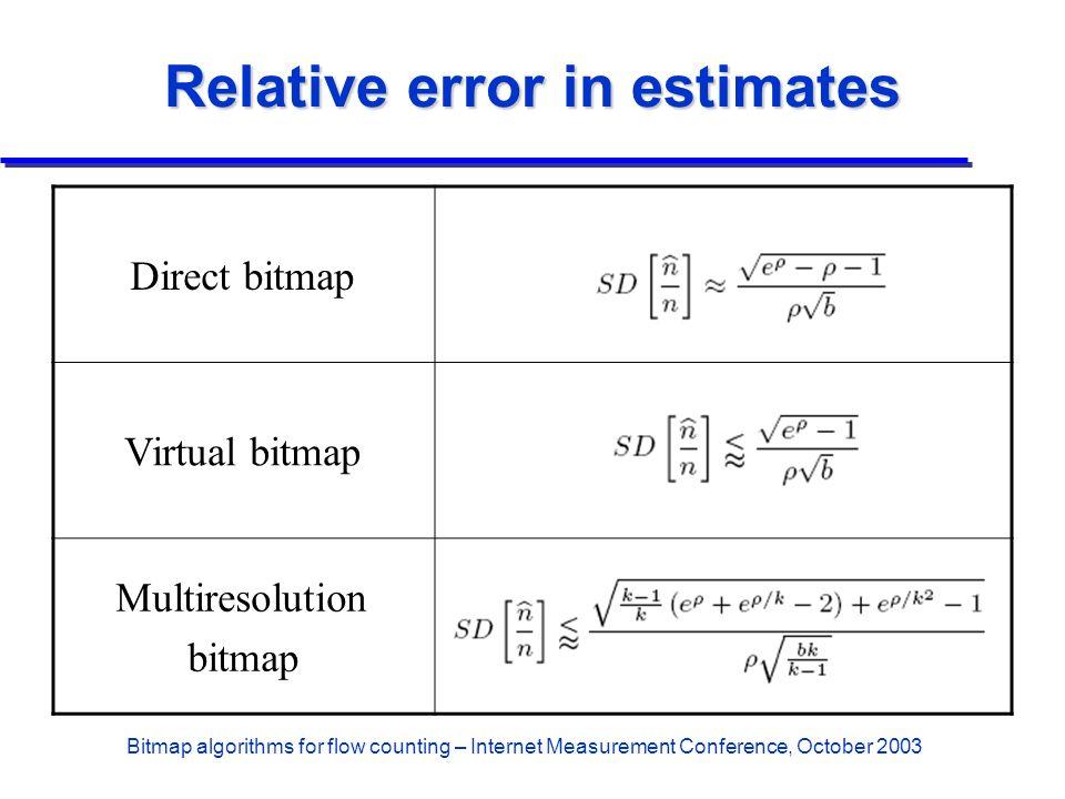 Bitmap algorithms for flow counting – Internet Measurement Conference, October 2003 Relative error in estimates Direct bitmap Virtual bitmap Multireso