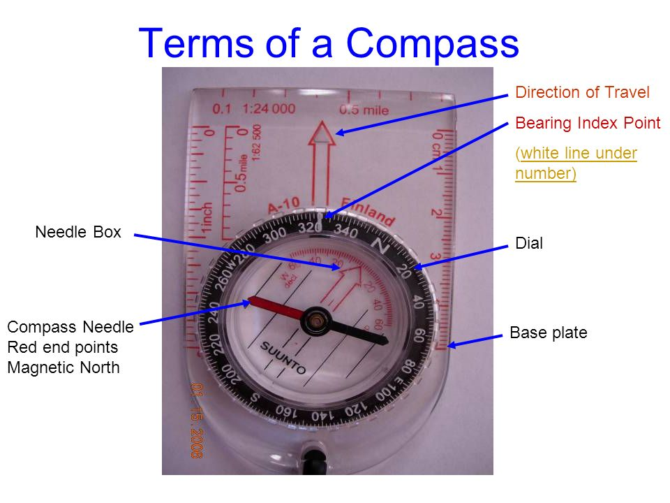 Terms of a Compass Direction of Travel Bearing Index Point (white line under number) Base plate Dial Compass Needle Red end points Magnetic North Needle Box