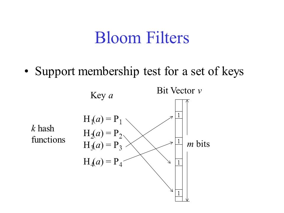 Bloom Filters Support membership test for a set of keys Key a Bit Vector v k hash functions H (a) = P m bits