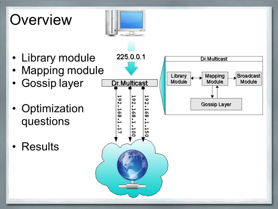 Overview Library module Mapping module Gossip layer Optimization questions Results