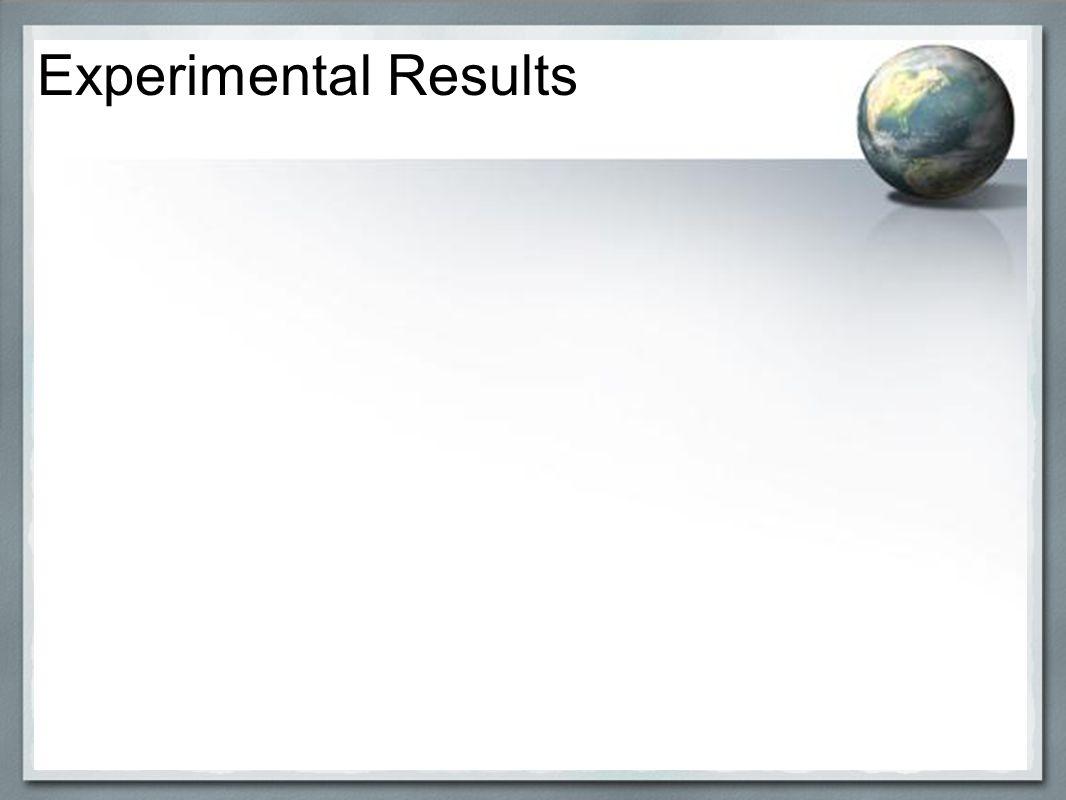 klk;l Experimental Results