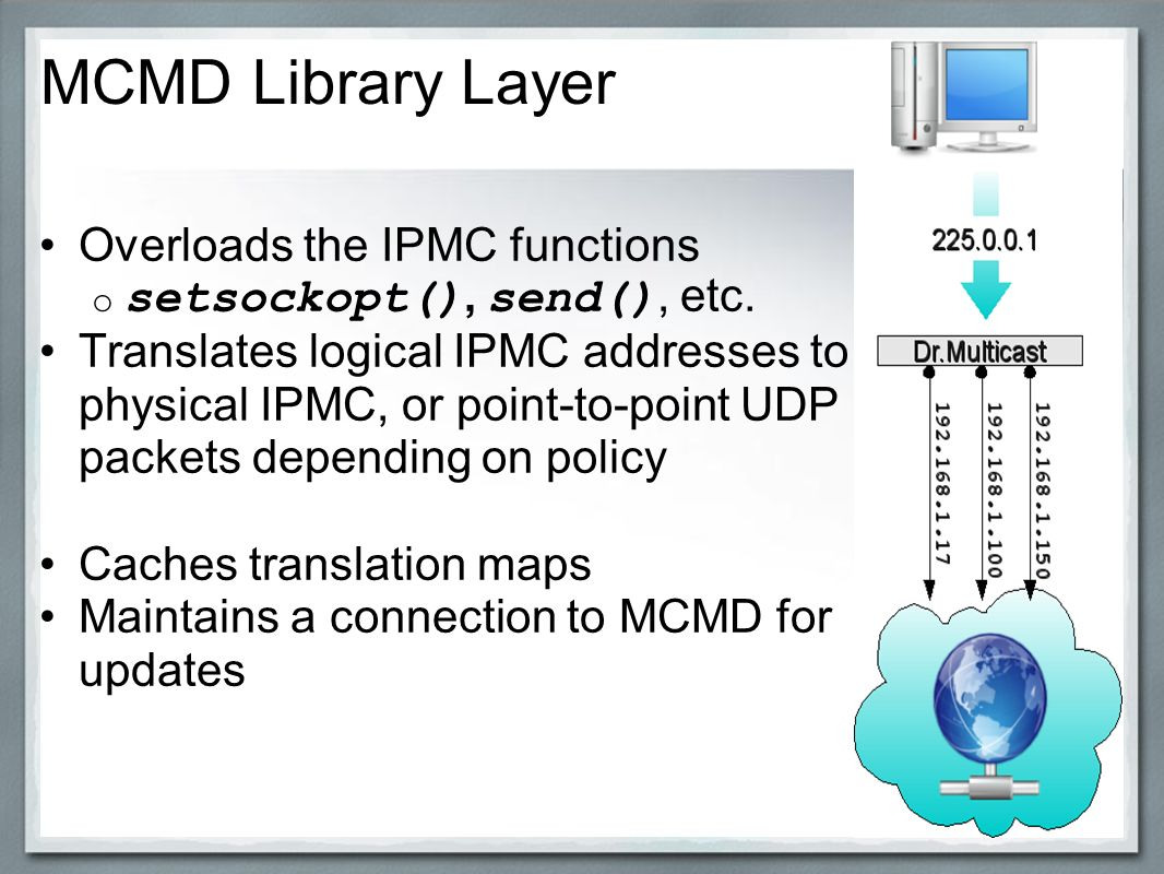 MCMD Library Layer Overloads the IPMC functions o setsockopt(), send(), etc.