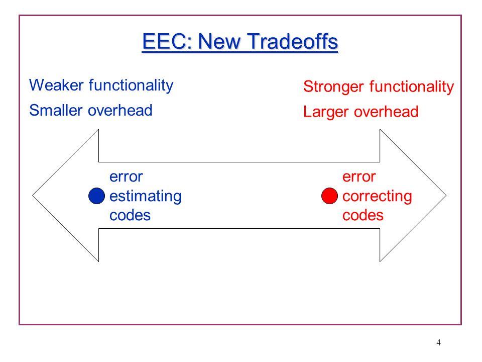 EEC: New Tradeoffs 4 Weaker functionality Smaller overhead Stronger functionality Larger overhead error correcting codes error estimating codes