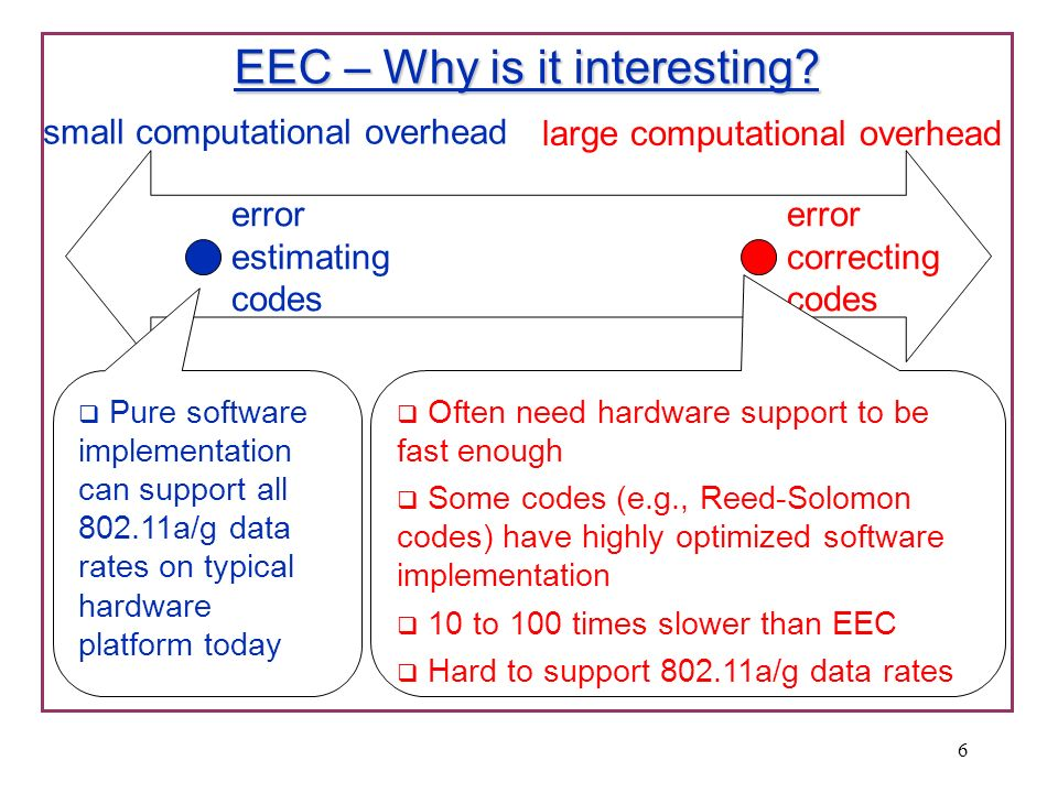 EEC – Why is it interesting.