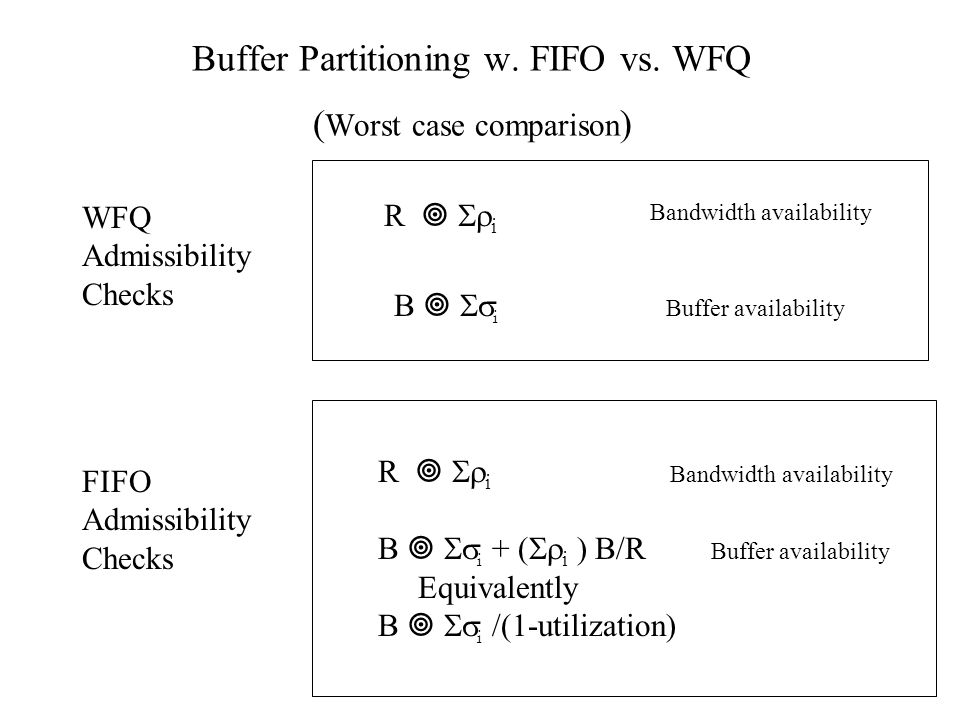 R i Buffer Partitioning w. FIFO vs.