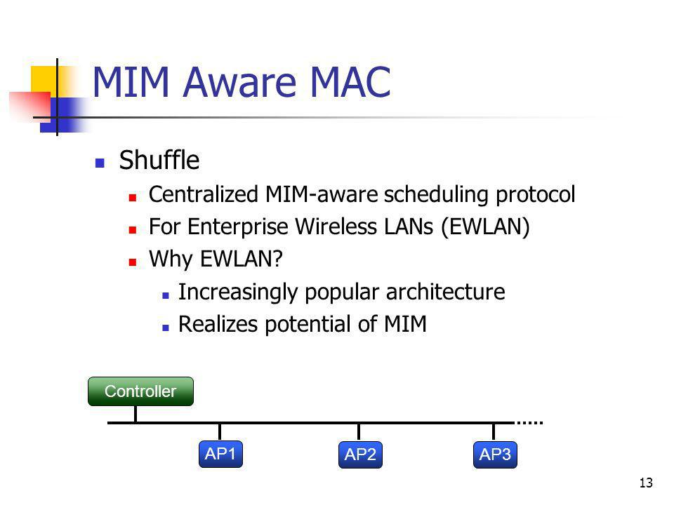 13 MIM Aware MAC Shuffle Centralized MIM-aware scheduling protocol For Enterprise Wireless LANs (EWLAN) Why EWLAN? Increasingly popular architecture R