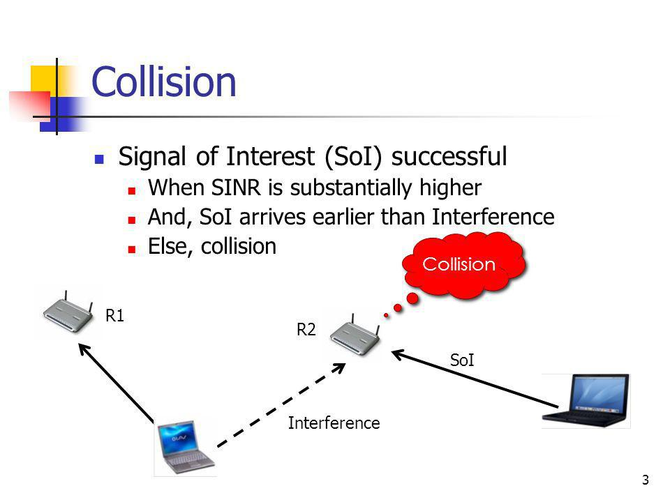 3 Collision Signal of Interest (SoI) successful When SINR is substantially higher And, SoI arrives earlier than Interference Else, collision Collision