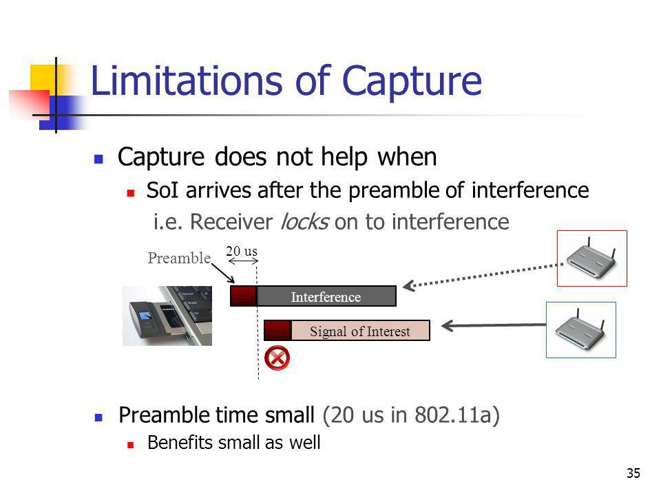 35 20 us Limitations of Capture Capture does not help when SoI arrives after the preamble of interference i.e. Receiver locks on to interference Pream