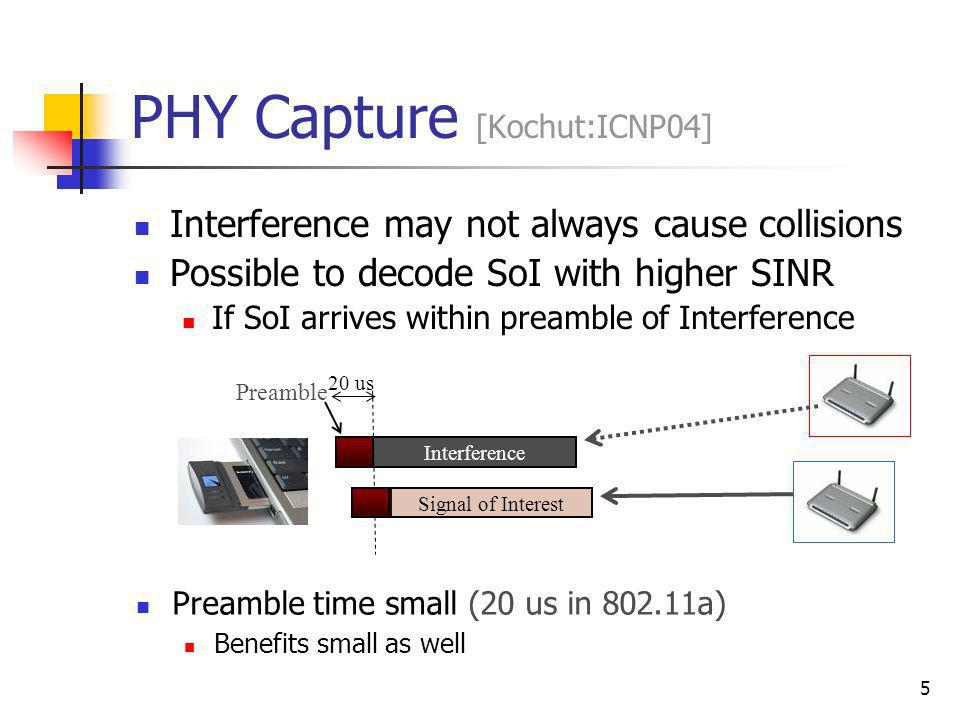 5 PHY Capture [Kochut:ICNP04] Interference may not always cause collisions Possible to decode SoI with higher SINR If SoI arrives within preamble of I