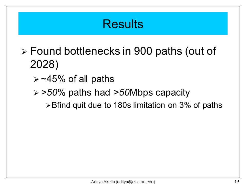Aditya Akella (aditya@cs.cmu.edu) 15 Results Found bottlenecks in 900 paths (out of 2028) ~45% of all paths >50% paths had >50Mbps capacity Bfind quit