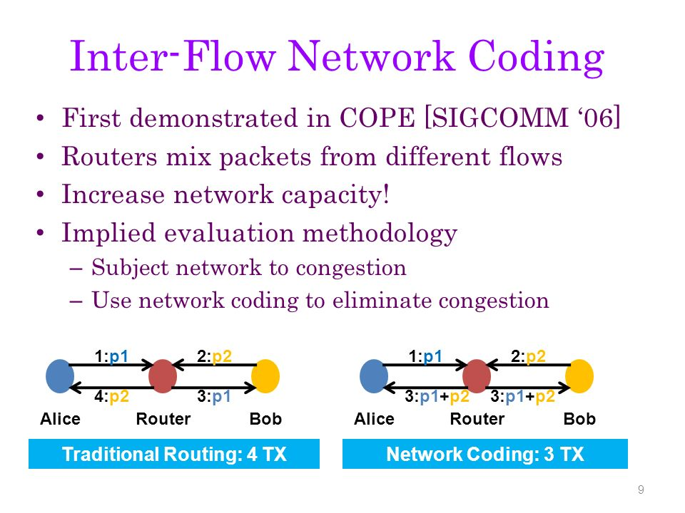 Inter-Flow Network Coding First demonstrated in COPE [SIGCOMM 06] Routers mix packets from different flows Increase network capacity.