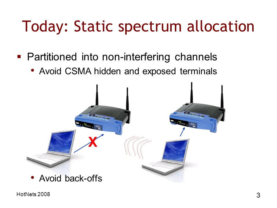 HotNets Today: Static spectrum allocation Partitioned into non-interfering channels Avoid CSMA hidden and exposed terminals Avoid back-offs X