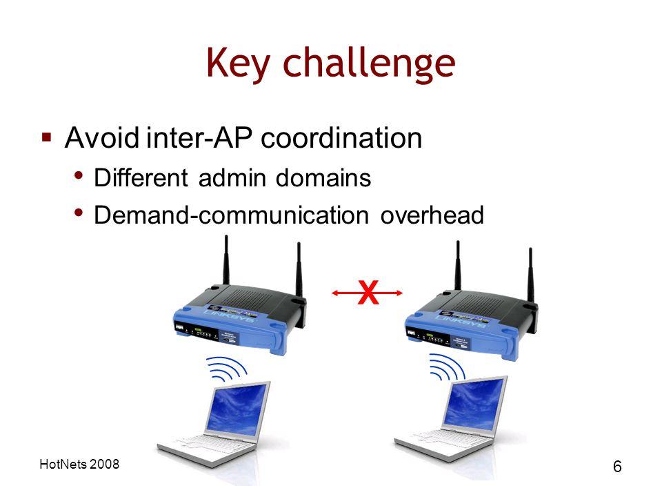 HotNets 2008 7 Mechanism: Spread-spectrum codes Data Code Signal Received signal Copy of received signal Alices code Bobs code Concurrent