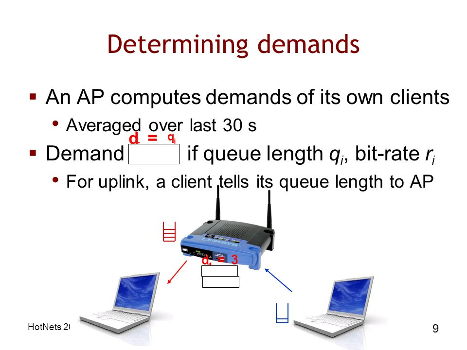 HotNets Determining demands An AP computes demands of its own clients Averaged over last 30 s Demand if queue length q i, bit-rate r i For uplink, a client tells its queue length to AP d i = q i r i d 2 = 1 d 1 = 3