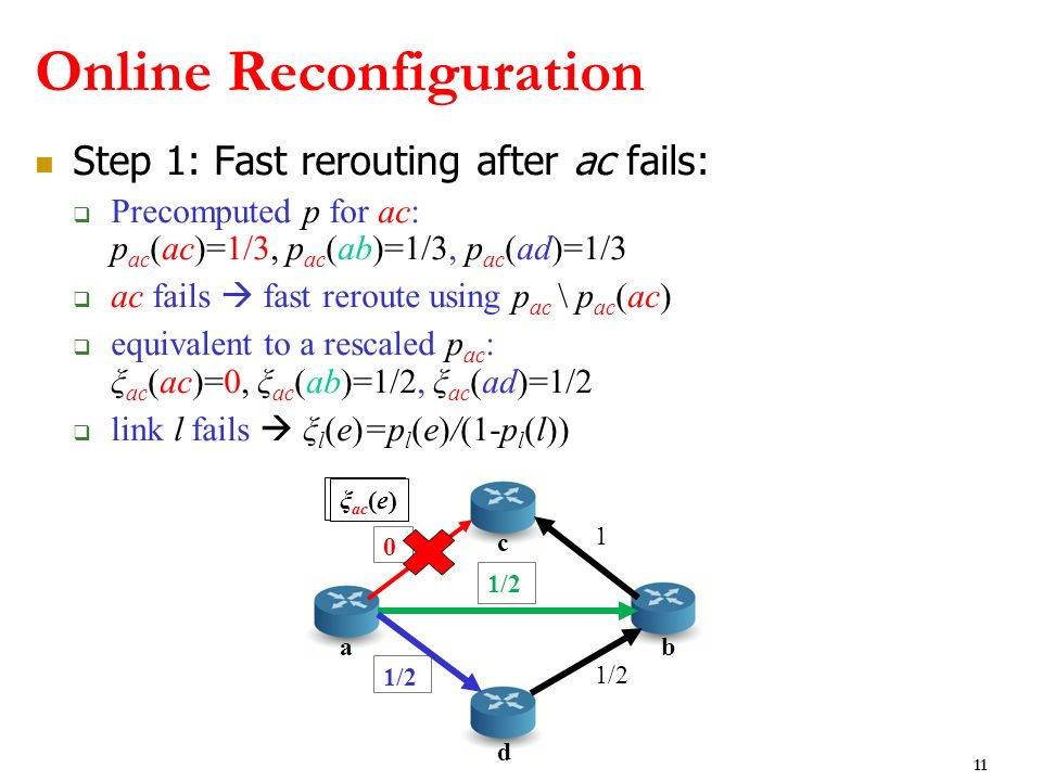 Step 1: Fast rerouting after ac fails: Precomputed p for ac: p ac (ac)=1/3, p ac (ab)=1/3, p ac (ad)=1/3 ac fails fast reroute using p ac \ p ac (ac)