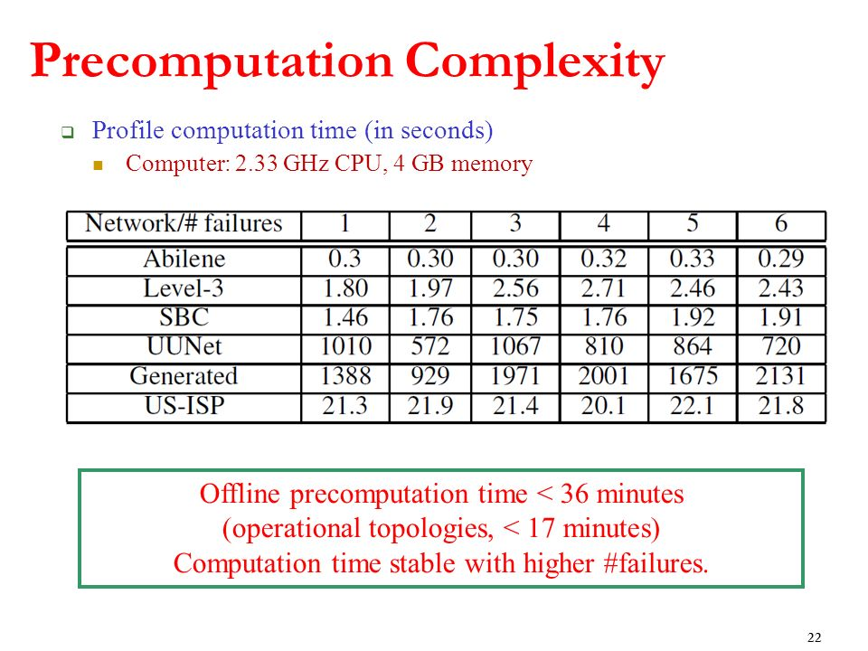 Precomputation Complexity Profile computation time (in seconds) Computer: 2.33 GHz CPU, 4 GB memory 22 Offline precomputation time < 36 minutes (opera