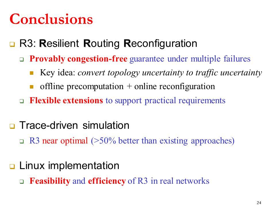 Conclusions RRR R3: Resilient Routing Reconfiguration Provably congestion-free guarantee under multiple failures Key idea: convert topology uncertaint