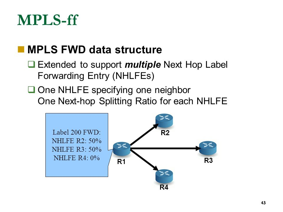 43 MPLS-ff MPLS FWD data structure Extended to support multiple Next Hop Label Forwarding Entry (NHLFEs) One NHLFE specifying one neighbor One Next-ho