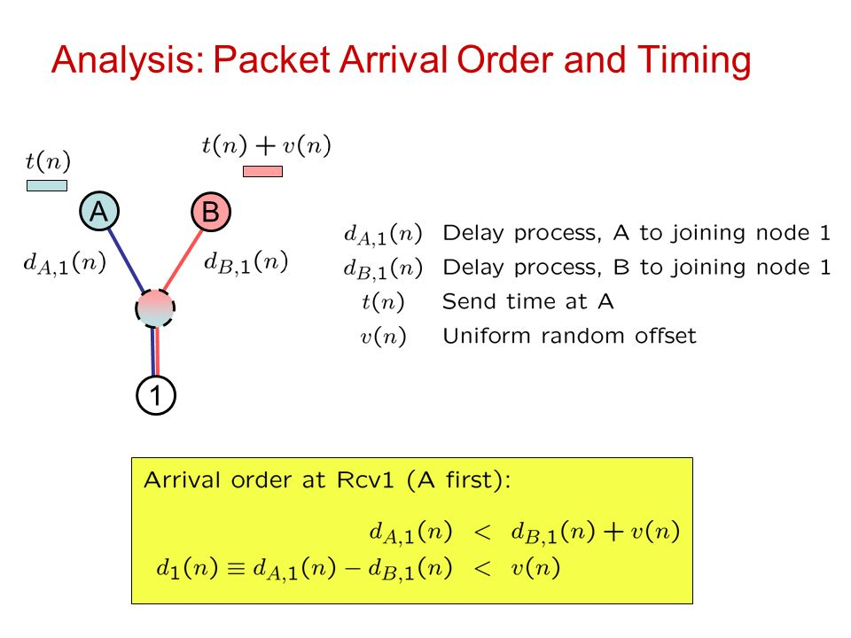 Analysis: Packet Arrival Order and Timing A B 1