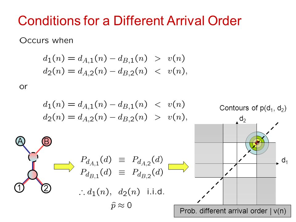 Conditions for a Different Arrival Order Prob.