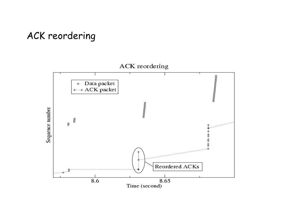ACK reordering
