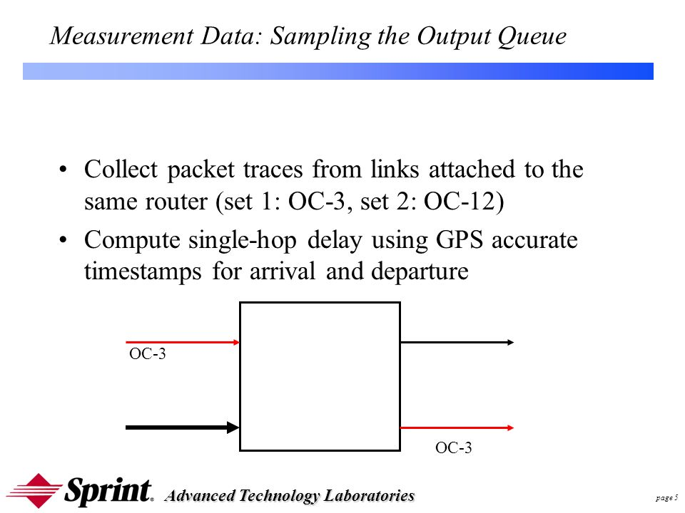 Advanced Technology Laboratories page 5 Measurement Data: Sampling the Output Queue Collect packet traces from links attached to the same router (set 1: OC-3, set 2: OC-12) Compute single-hop delay using GPS accurate timestamps for arrival and departure OC-3