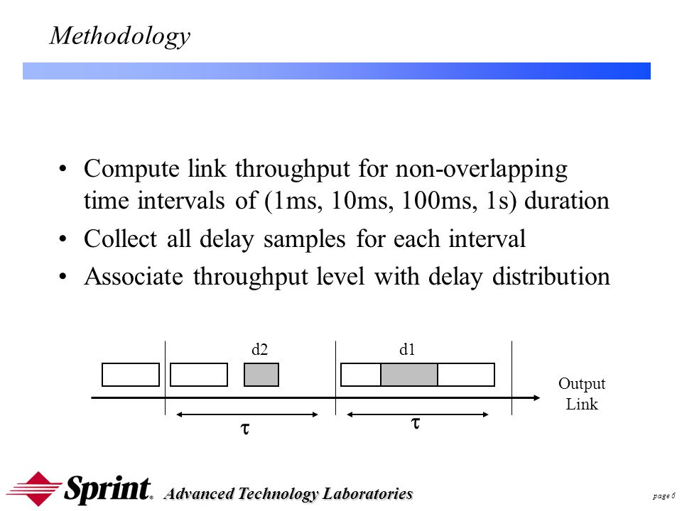 Advanced Technology Laboratories page 6 Methodology Compute link throughput for non-overlapping time intervals of (1ms, 10ms, 100ms, 1s) duration Collect all delay samples for each interval Associate throughput level with delay distribution d1d2 Output Link