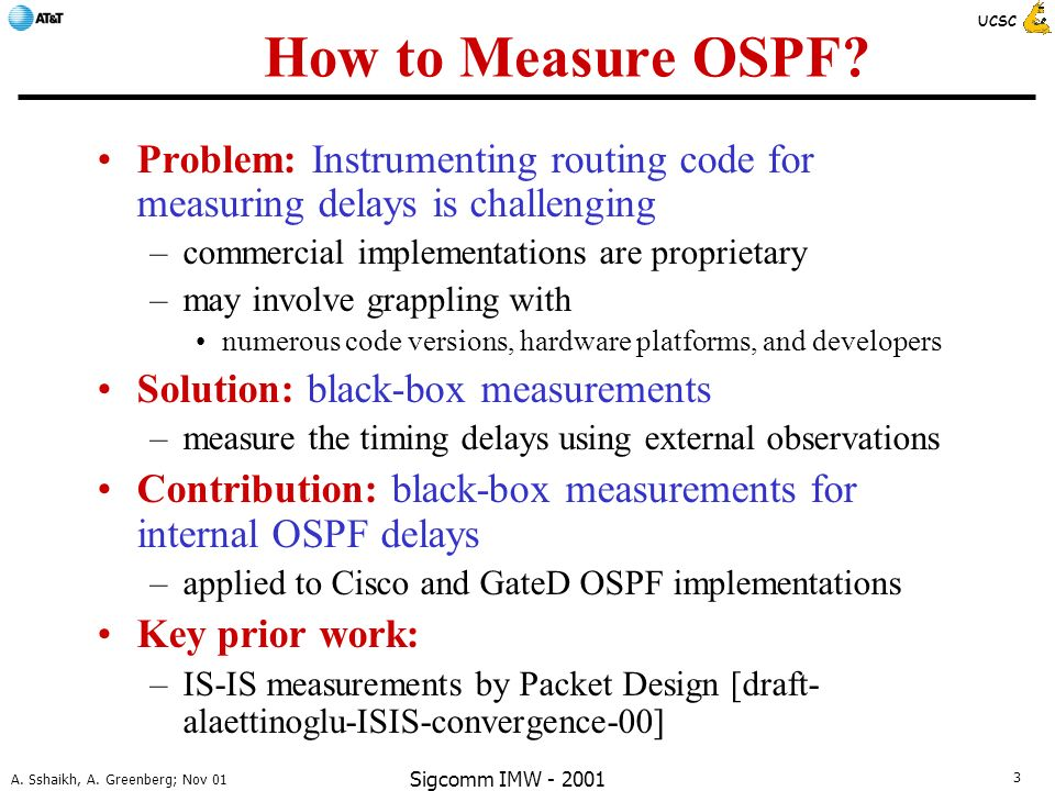 3 A. Sshaikh, A. Greenberg; Nov 01 UCSC Sigcomm IMW - 2001 How to Measure OSPF.