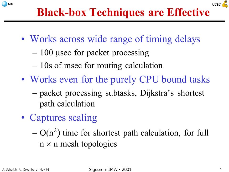 4 A. Sshaikh, A. Greenberg; Nov 01 UCSC Sigcomm IMW - 2001 Black-box Techniques are Effective Works across wide range of timing delays –100 sec for pa