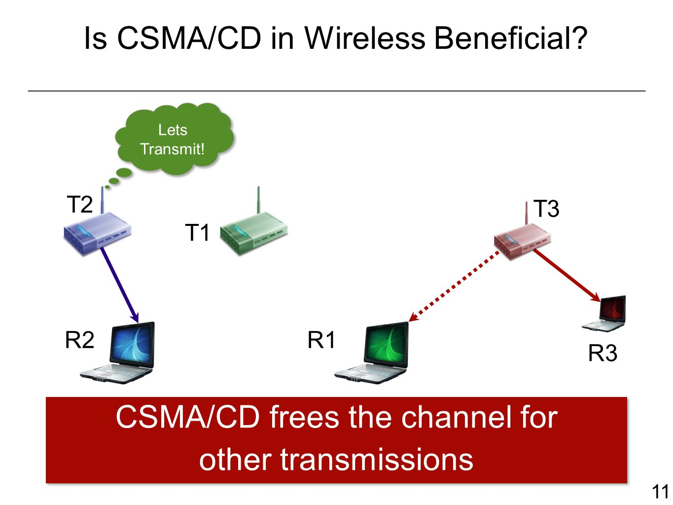 11 Is CSMA/CD in Wireless Beneficial.
