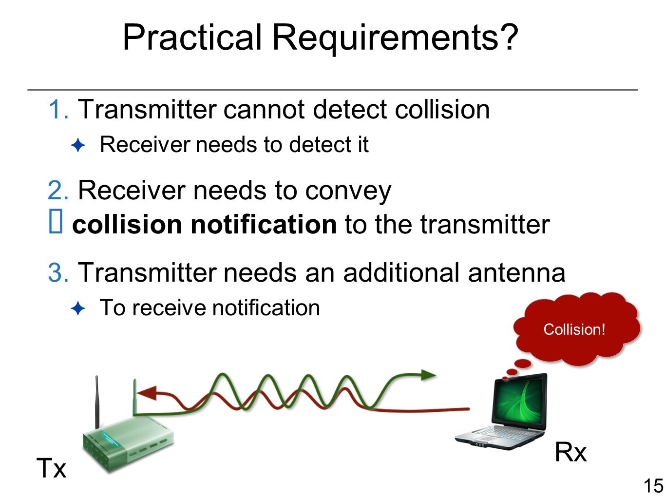15 1. Transmitter cannot detect collision Receiver needs to detect it 2.