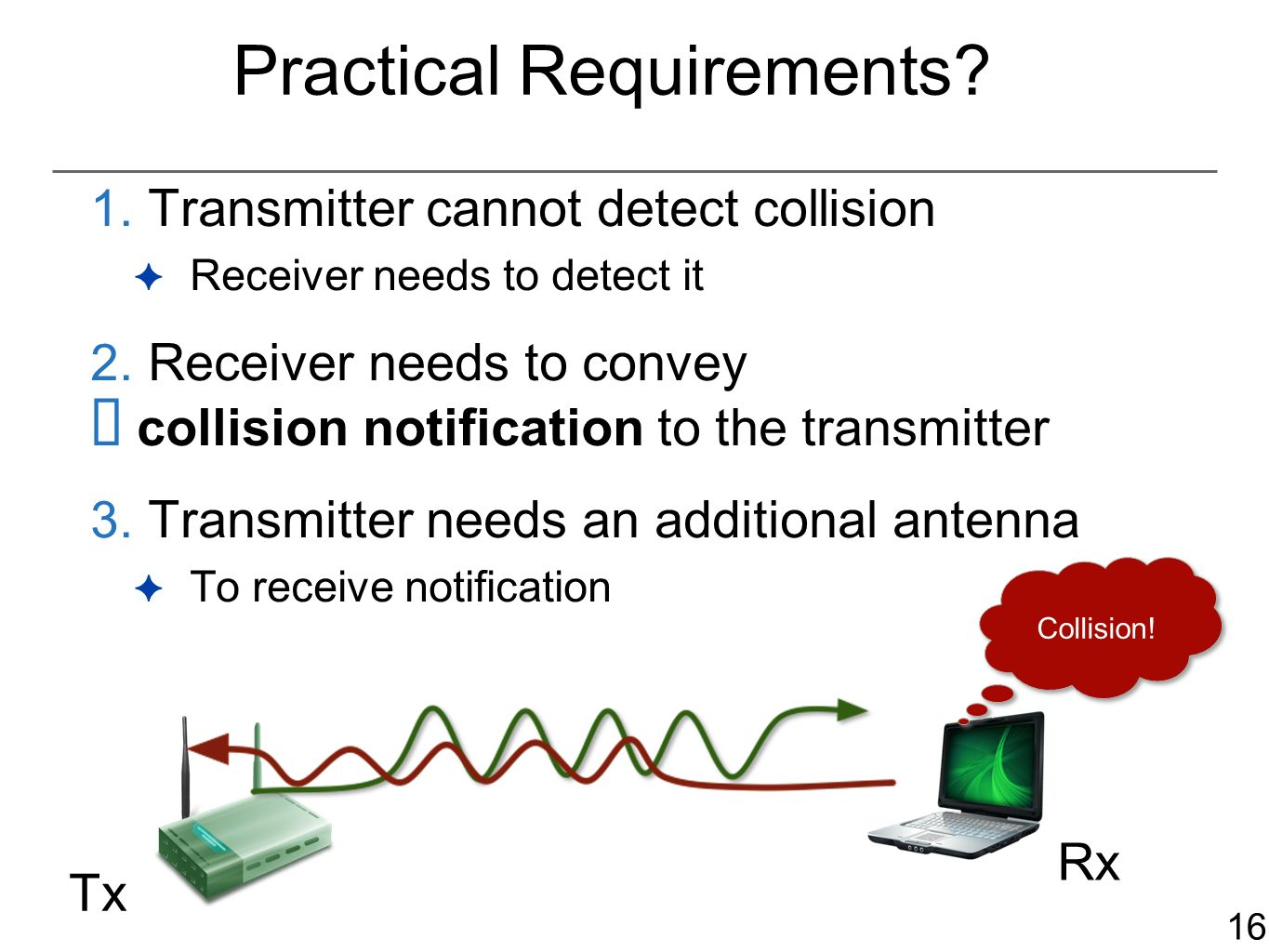16 1. Transmitter cannot detect collision Receiver needs to detect it 2.