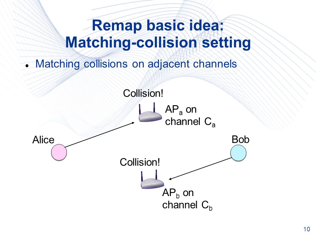 10 Remap basic idea: Matching-collision setting Collision.
