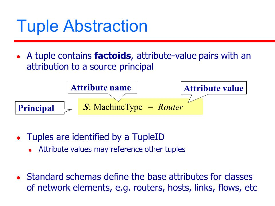 A tuple contains factoids, attribute-value pairs with an attribution to a source principal Tuples are identified by a TupleID Attribute values may ref